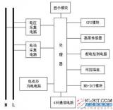 【新专利介绍】一种多功能智能电表
