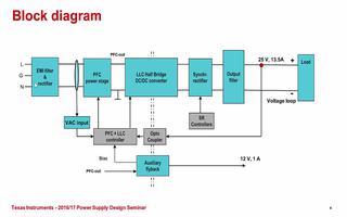 350W CCM PFC+LLC电源模块的参考设计