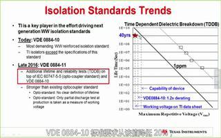 AMC1301增强型隔离放大器的特点及应用介绍