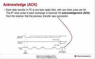 通过I2C连接精密DAC器件方法步骤