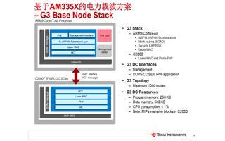 基于AM335x采集系统2.0解决方案(3)