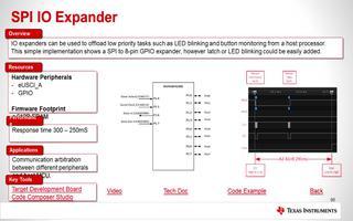 MSP430铁电系列产品的Communication介绍