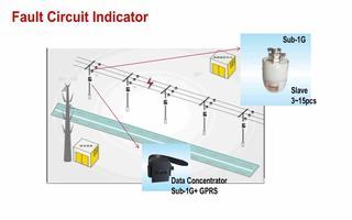 电源方案的实现方法和工作原理以及问题解决方法