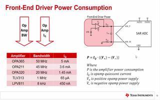 怎样计算的SAR ADC功耗?如何减小功耗?
