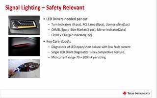 线性LED驱动照明产品以及优势介绍