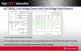 UCC28056的特点性能及应用介绍