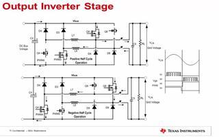太阳能微型逆变器的解决方案介绍