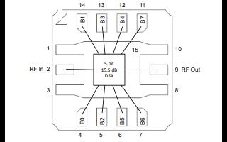 TGL2223-SM 5位数字衰减器的原理和作用及详细数据免费下载