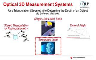 基于AM57xx与结构光原理的嵌入式3D扫描仪解决方案