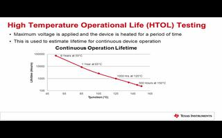 热设计在电路中起到了多大的重要性?