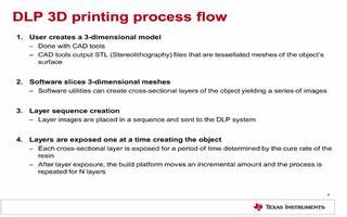 TI DLP®技术在3D打印方面的应用
