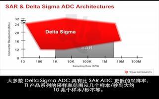 SAR与Delta Sigma ADC在作用方面有什么不一样?
