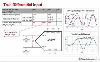 SAR型ADC有哪几种输入类型?其区别是什么?