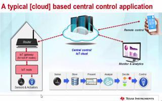 如何利用CC1350设计本地和云端连接产品?
