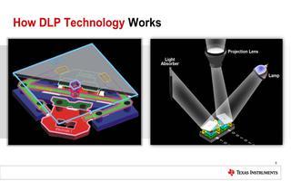 关于TI DLP技术的特点及在工业上的应用介绍