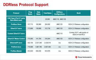 基于AMIC产品的设备应用介绍
