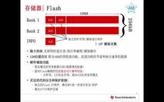 关于MSP432的存储系统介绍