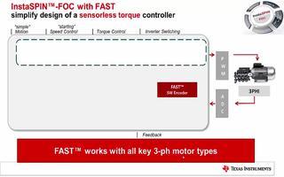 TI無傳感電機:InstaSpin FAST估算...