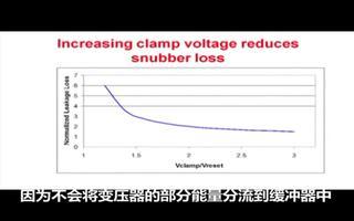 如何对反向转换器的 FET 关断电压进行缓冲