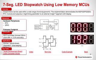 MSP430铁电系列MCU产品介绍