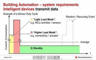 采用电机驱动的无线智能电子门锁设计方案(1)