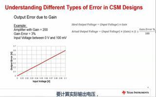 电流感应放大器:设计电流分流监控器中的误差来源
