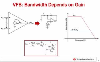 关于电流反馈型运算放大器的特点介绍