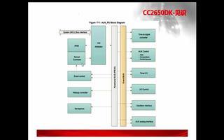 CC2650DK的程序使用和用途分析(1)