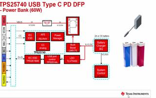 USB Type-C與USB PD技術有何區別?...