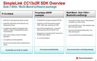 TI SimpleLink MCU平台:SimpleLink Sub-1GHz和CC13x2 SDK