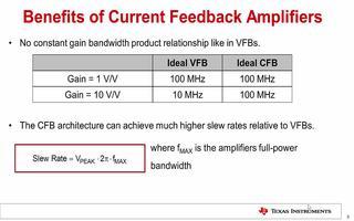 关于电流反馈运算放大器的原理及特点介绍