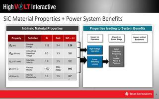 基于SiC材料的MOSFET的性能及SiC MOSFET的驱动设计要求