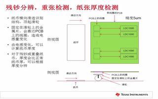 关于电感型传感器的特点及应用介绍