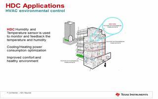 关于温湿度传感器的特点性能及应用介绍