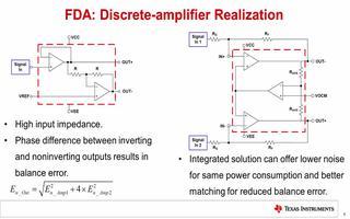 关于差分信号和FDA的特点介绍
