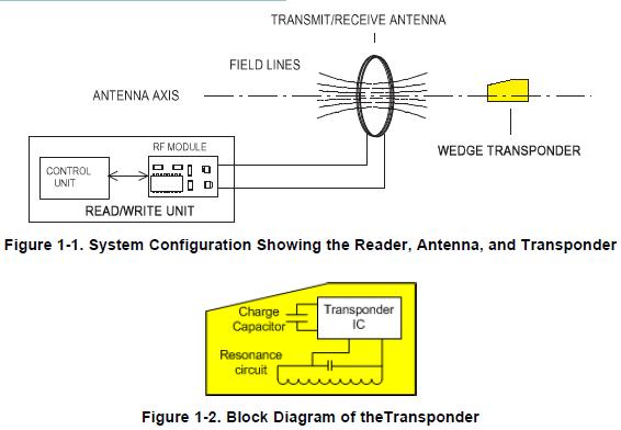 发射机应答器(脉冲调频)的详细资料参考手册免费下载