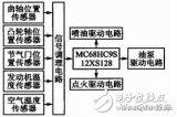 利用MC68HC9S12单片机和汽油发动机设计的发动机电喷控制系统