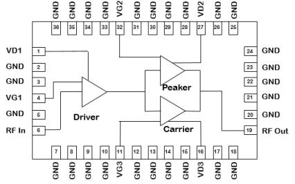 QPA4501集成功率放大器的详细数据资料免费下载