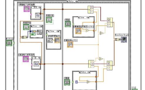 labview选项卡切换根据按钮显示不同的界面详细资料概述