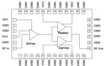 QPA3503兩級功率放大器詳細資料免費下載