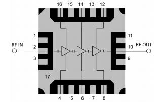 QPA2628砷化镓低噪声放大器详细数据手册免费下载