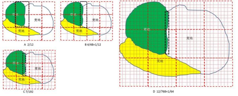 编码器分辨率是什么,编码器的分辨率与精度介绍
