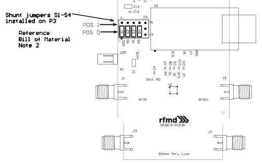 RFSA3613 6位数字步进衰减器的详细数据手册免费下载