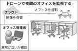 日本推出无人机夜间巡逻办公室服务,缩减警备人手需要