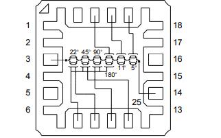 TGP2615-SM 6位数字移相器的详细数据手册免费下载