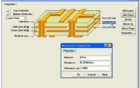 多层PCB板层叠结构的详细资料介绍和设计教程完整版