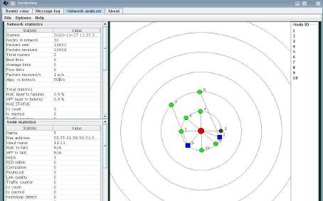 6LoWPAN开发工具包的详细资料概述免费下载