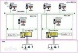 了解Modbus通讯协议是怎么回事,用各种第三方的小软件做通讯测试