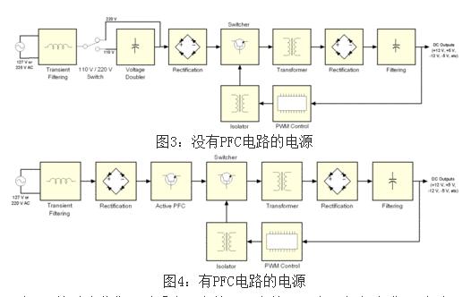 高频开关电源电路原理分析