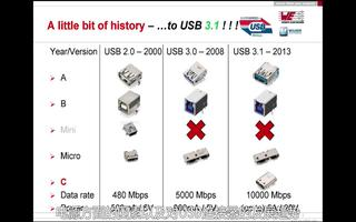 TI关于USB 3.2 Type-C解决方案的介...